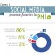infografica-pmi-social-media-f