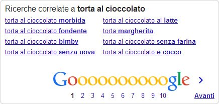 ricerche-correlate-google